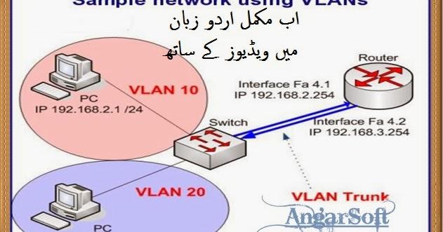 Learn ulead video studio in urdu