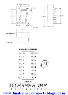 7 Segment Display Pin Diagram http://finalsemeceprojects.blogspot.com/2012/10/tutorial-about-seven-segment-display.html