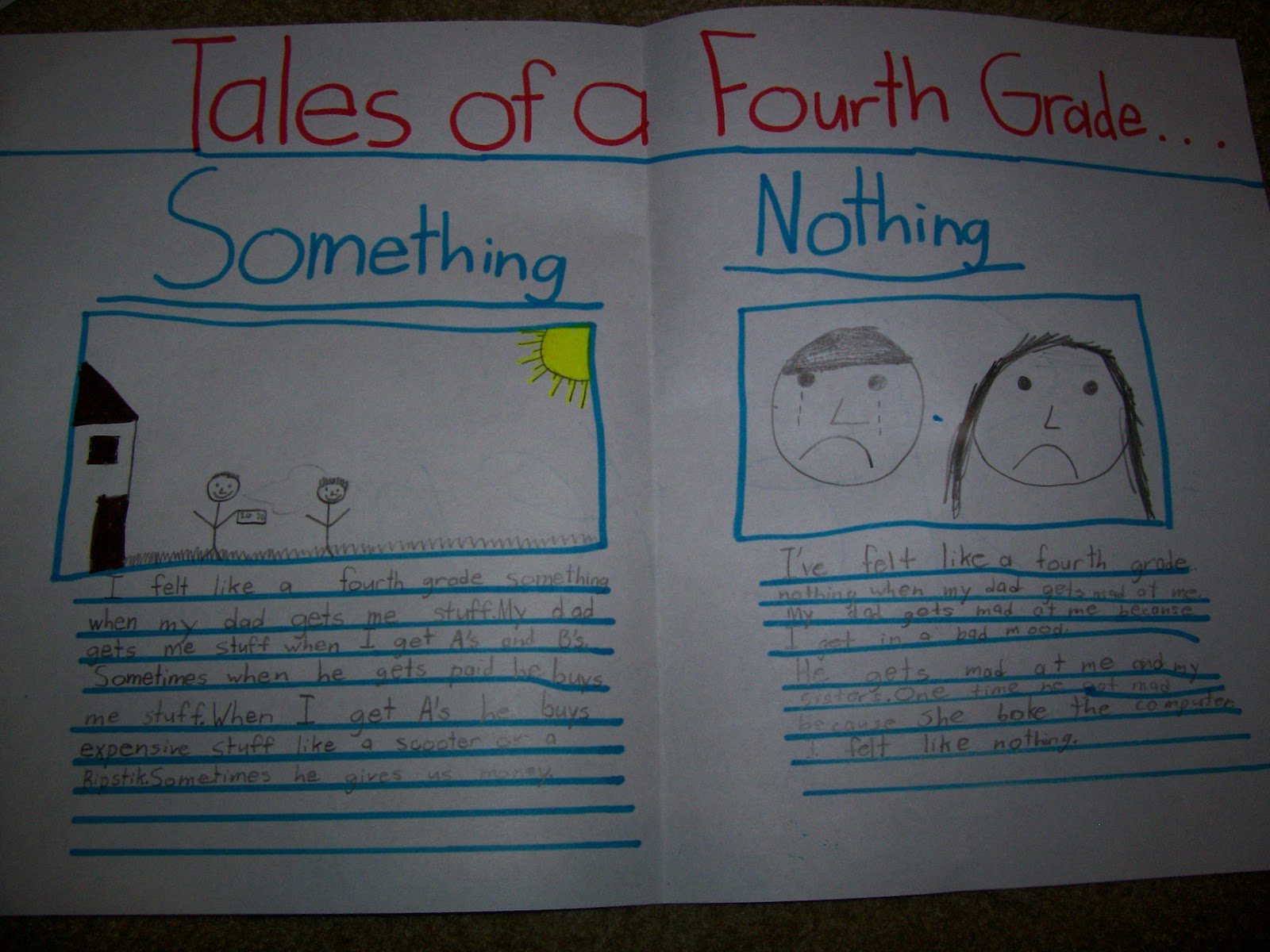 tales of a fourth grade nothing Tales of a fourth grade nothing (2004) about book: this is a book that i read as an eight year-old kid, and now i have read it with my own 8 year-old son for the oregon battle of the books contest i enjoyed this just as much the second time around, and my son loved it as he has a much younger sibling and can relate to peter's frustrations.