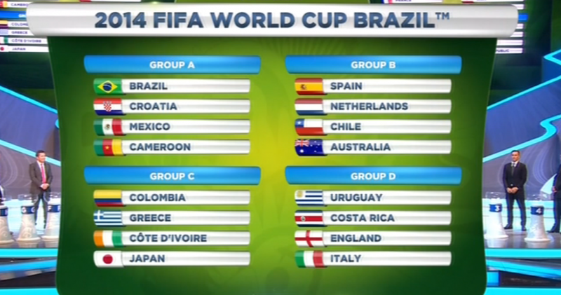 FIFA World Cup 2014 Brazil Fixtures: Groups, Time Table ...