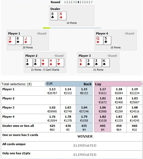 betfair exchange games strategy