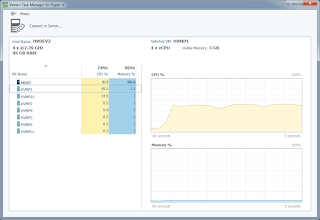 Download Veeam Task Manager for Hyper-V