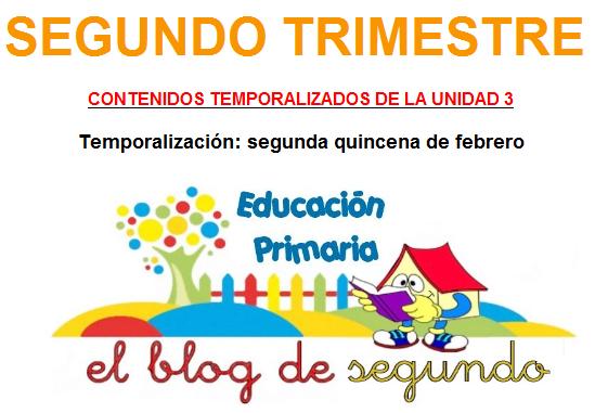 http://www.primerodecarlos.com/SEGUNDO_PRIMARIA/febrero/tema3/fichas/programación/UNIDAD3.htm