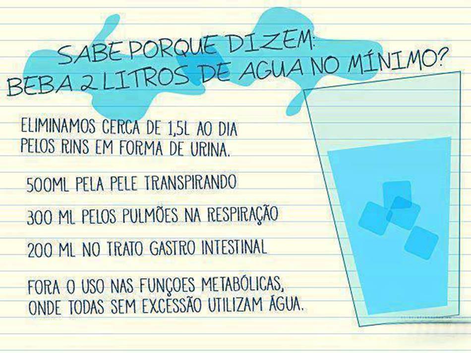 Água é Saúde