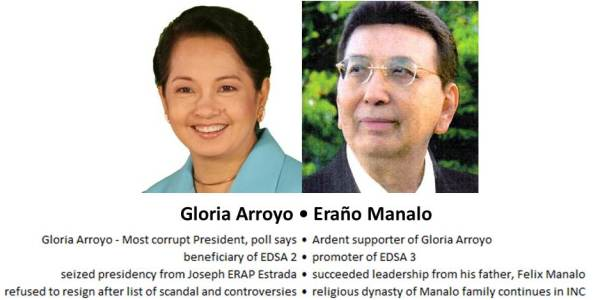 Iglesia Ni Cristo, Manalo family, politics, corruption, government, Gloria Arroyo, Most Corrupt President