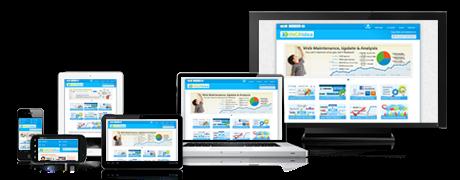 Google Responsive y Móviles - NetExito