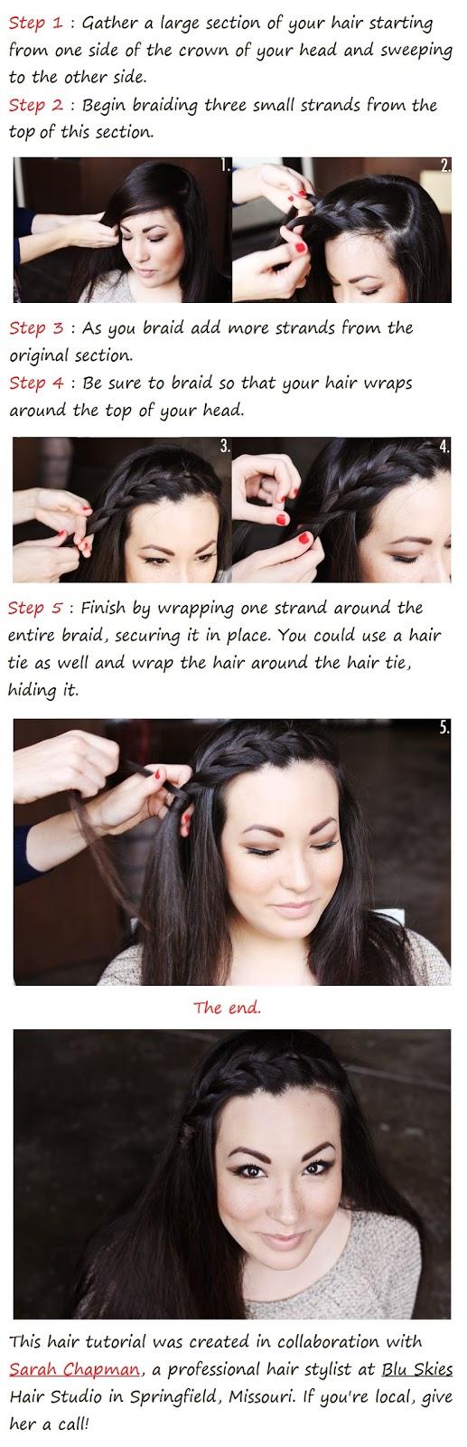 Modele coiffure cheveux long