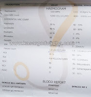 Kasaragod, Hospital, Treatment, Test, Report, Kerala, Patient's, Kerala News.
