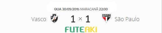 O placar de Vasco 1x1 São Paulo pelas quartas de final da Copa do Brasil 2015