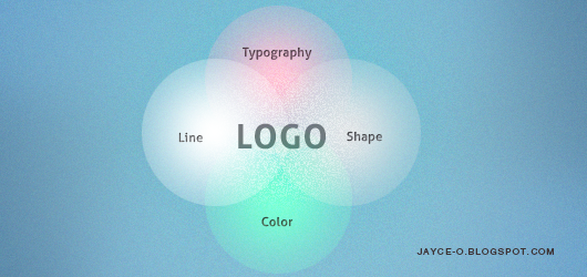 four basic elements of a logo