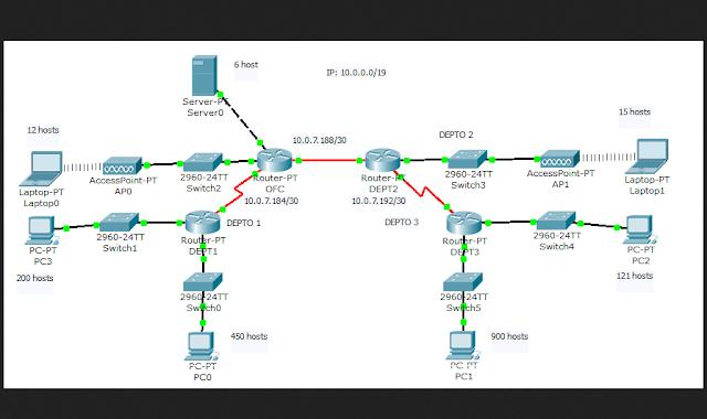 Pengertian Subnetting, Alasan Melakukan Subnetting, Tujuan Subnetting, Mengalokasikan IP address yang terbatas supaya lebih efisien, Cara TCP/IP bekerja,