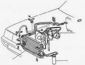 Cara Kerja Mesin AC Mobil