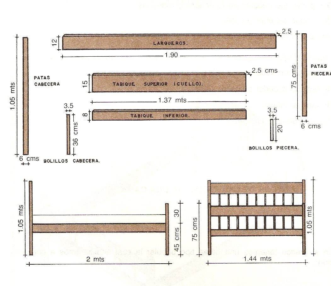 Muebles domoticos como se hace una cama en madera partes for Cuanto mide una cama queen size