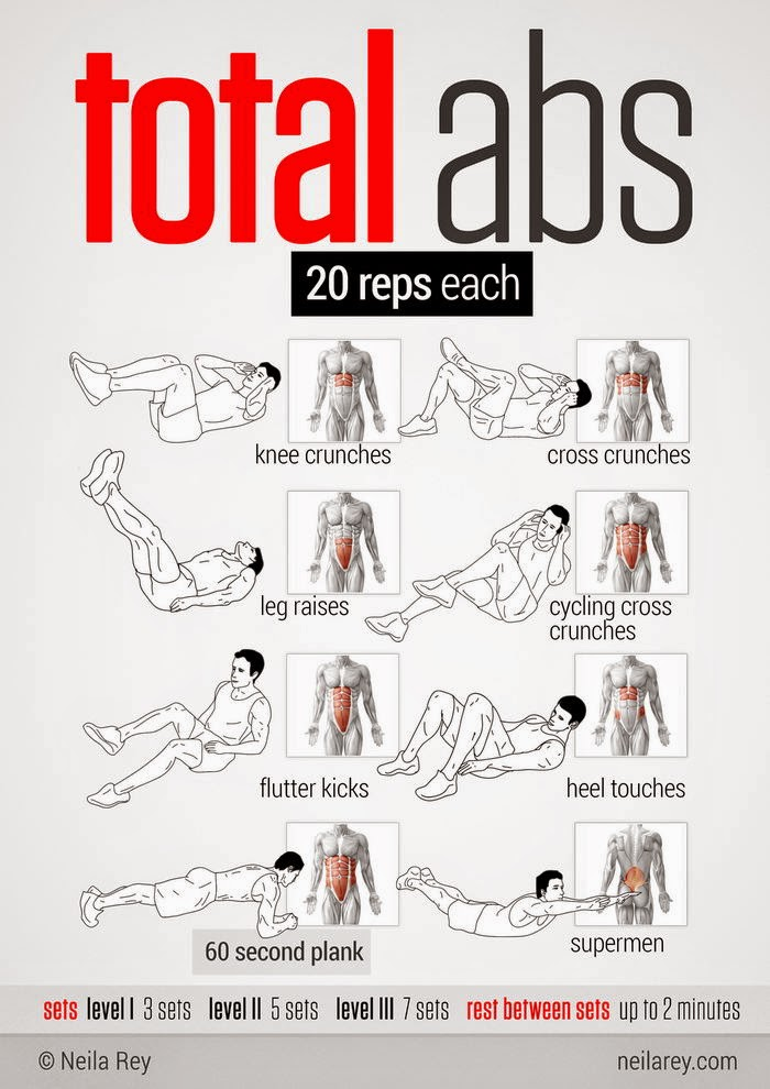 The Best Part Of This Workout Is That You Will Work ALL Your Abs What Are Waiting For Give It A Try
