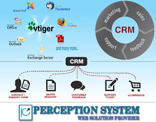 vTiger CRM Development Solution