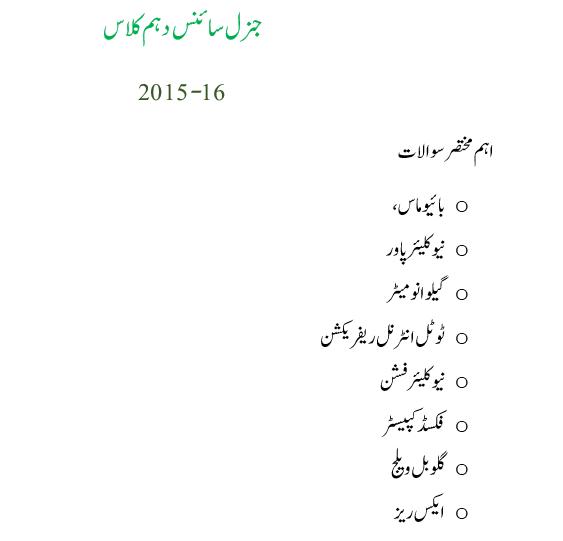 important urdu essays for class 10 2015
