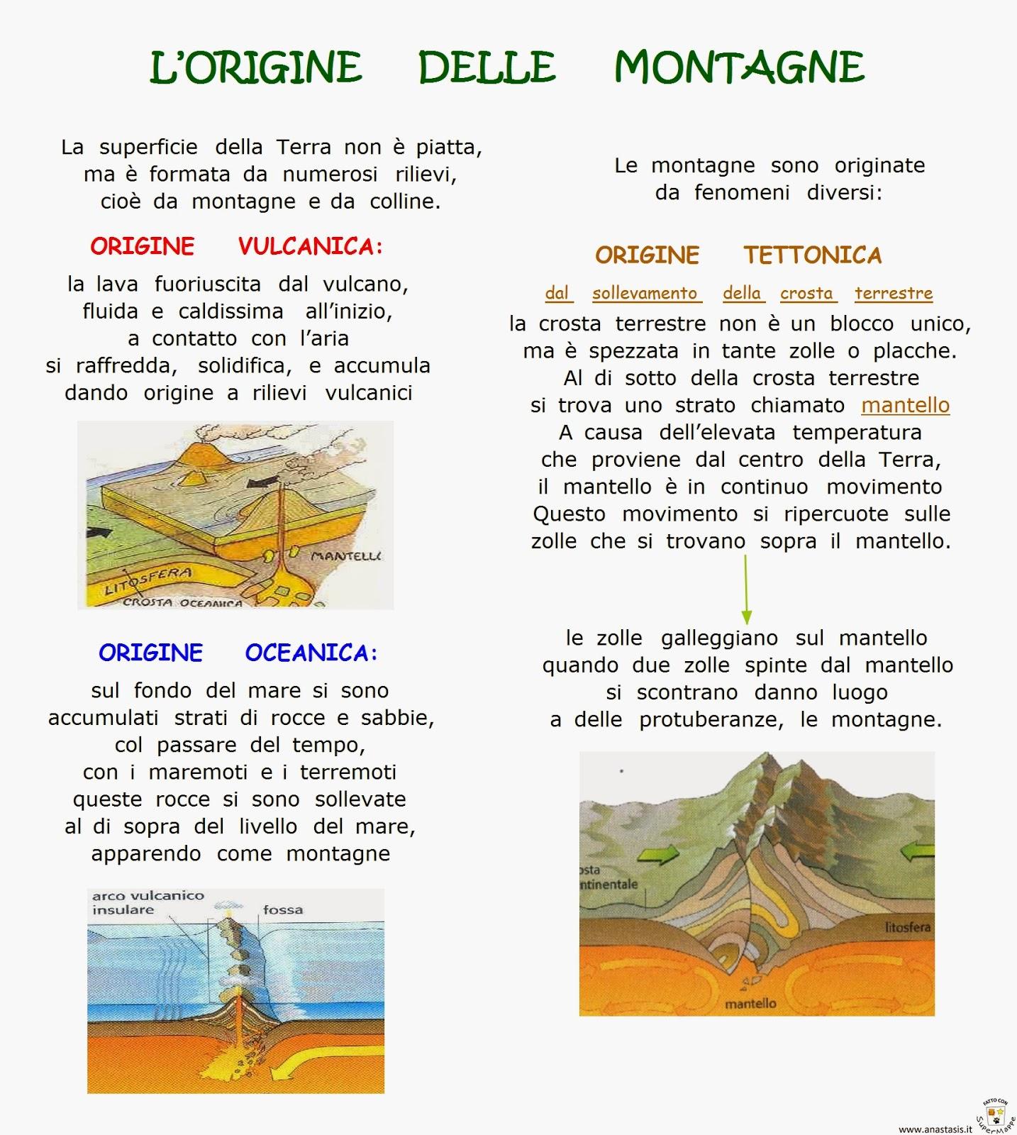 Paradiso delle mappe origine delle montagne - Immagini da colorare delle montagne ...