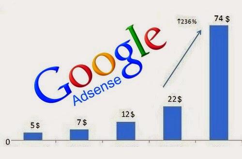 Cara Menggunakan Target Section di Google Adsense