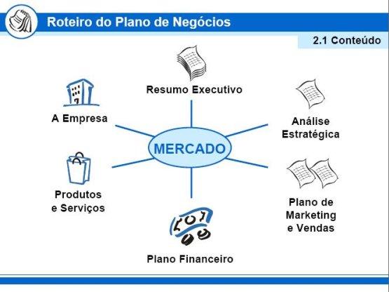 Planos de negocios