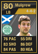 Charlie Mulgrew (IF2) 80 - FIFA 12 Ultimate Team Card