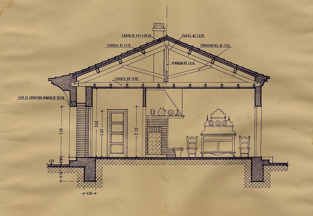 Desde el templo del Lucero: Formación de las nuevas barriadas del ...