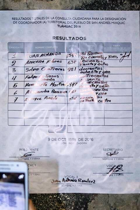 Elecciones de coordinador en Tláhuac, lucrativo negocio