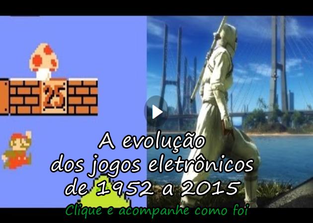 A EVOLUÇÃO DOS JOGOS ELETRÔNICOS DE 1952 A 2015