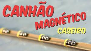 Como fazer um canhão magnético caseiro