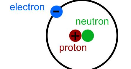 hydrogen atom diagram juanribon  : hydrogen atom diagram - findchart.co