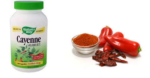 The Boundless Thicket: Cayenne Peppers and Metabolism