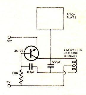 Incredible Forum Diagram Theremin Circuit Wiring 101 Capemaxxcnl