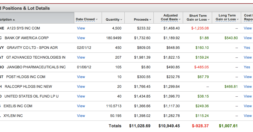 My company was bought out what happens to my stock options