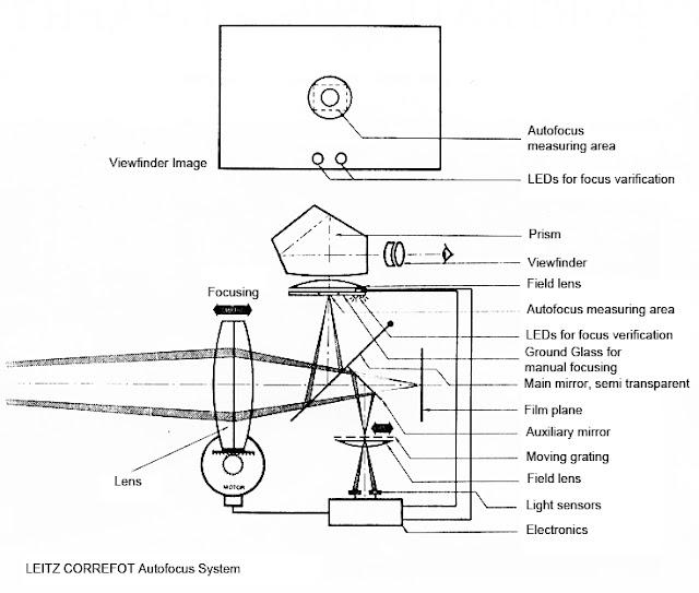 Leica AF Patent