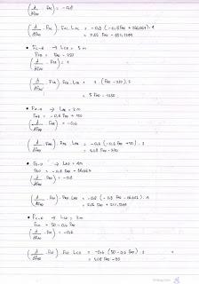 rangka batang metode gaya