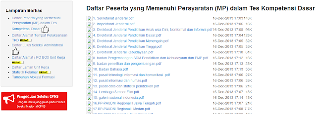 Nama-Nama Peserta Yang Lulus Tes TKD CPNS Kemendikbud 2013