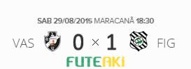 O placar de Vasco 0x1 Figueirense pela 21ª rodada do Brasileirão 2015