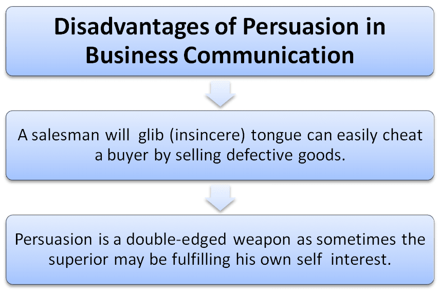 Disadvantages of persuasion in business communication