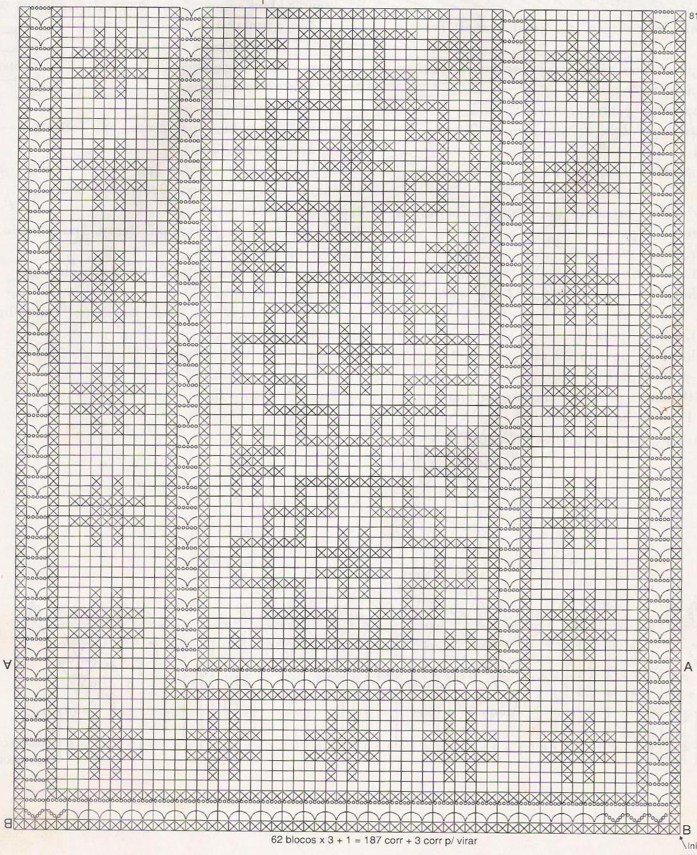 Tapetes De Croche Graficos