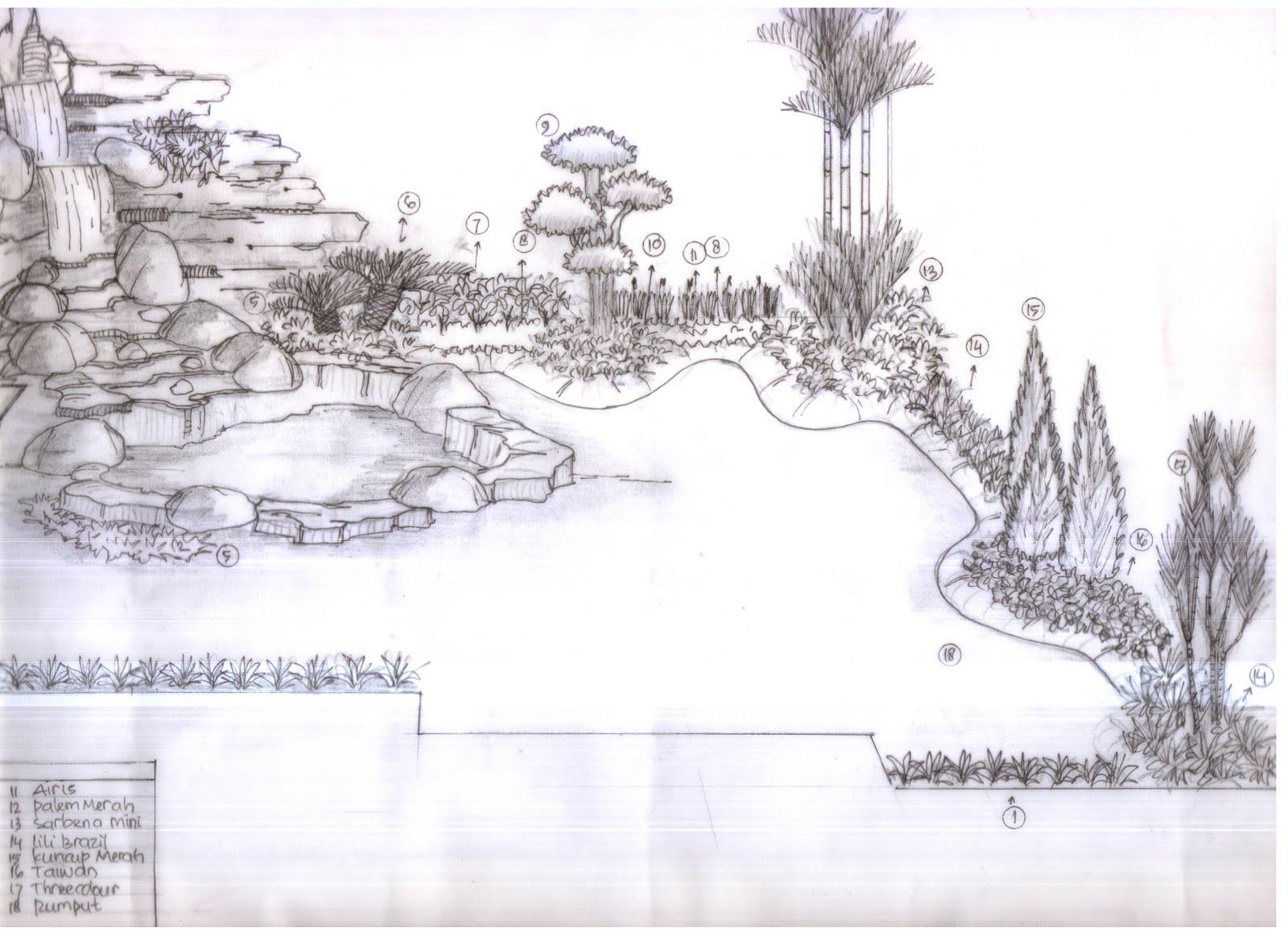 Sketsa taman tukang taman