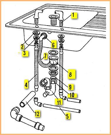 Как в мойке сделать отверстие под смеситель 9