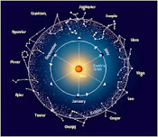 Kozmik Horoscop