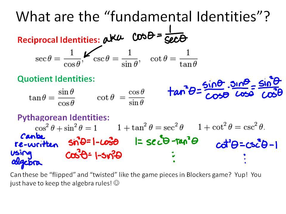 Ms Hales Math Page Trig 426 430 Verifying Trig Identities – Basic Trig Identities Worksheet