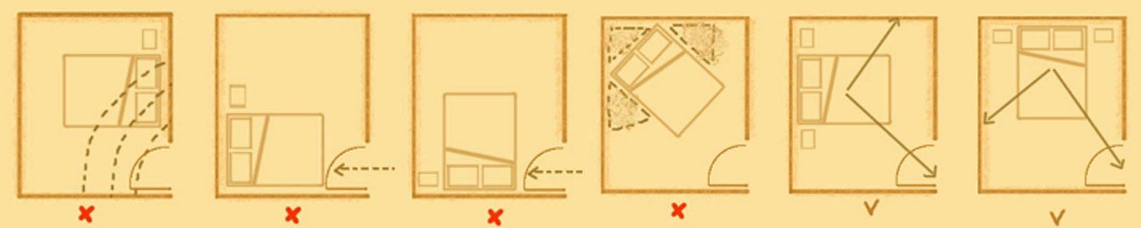Design d interni feng shui che passione - Orientamento letto feng shui ...