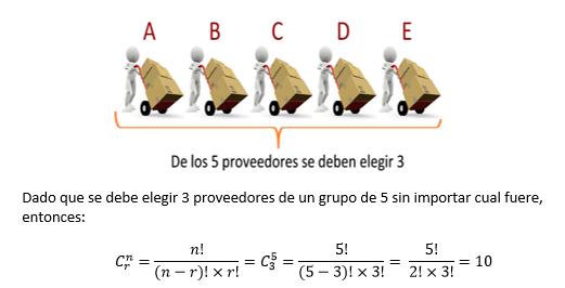 permutaciones ejemplos resueltos pdf