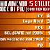 Gli elettori del Movimento 5 Stelle chi hanno votato nelle politiche del 2008?