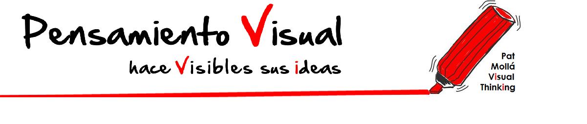 Pensamiento Visual y Facilitación Grafica