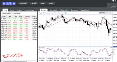 Trader forex adalah