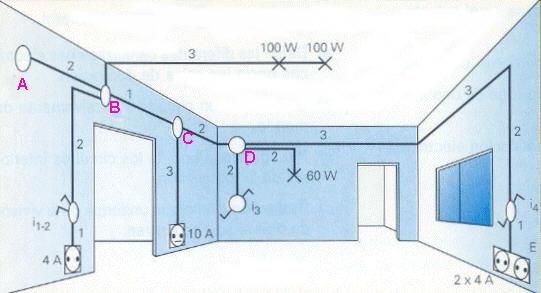 Electricidad unidad 03 - Instalacion electrica superficie ...