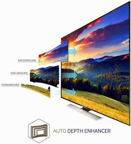 auto-depth-enhancer-cho-thue-tivi-tphcm