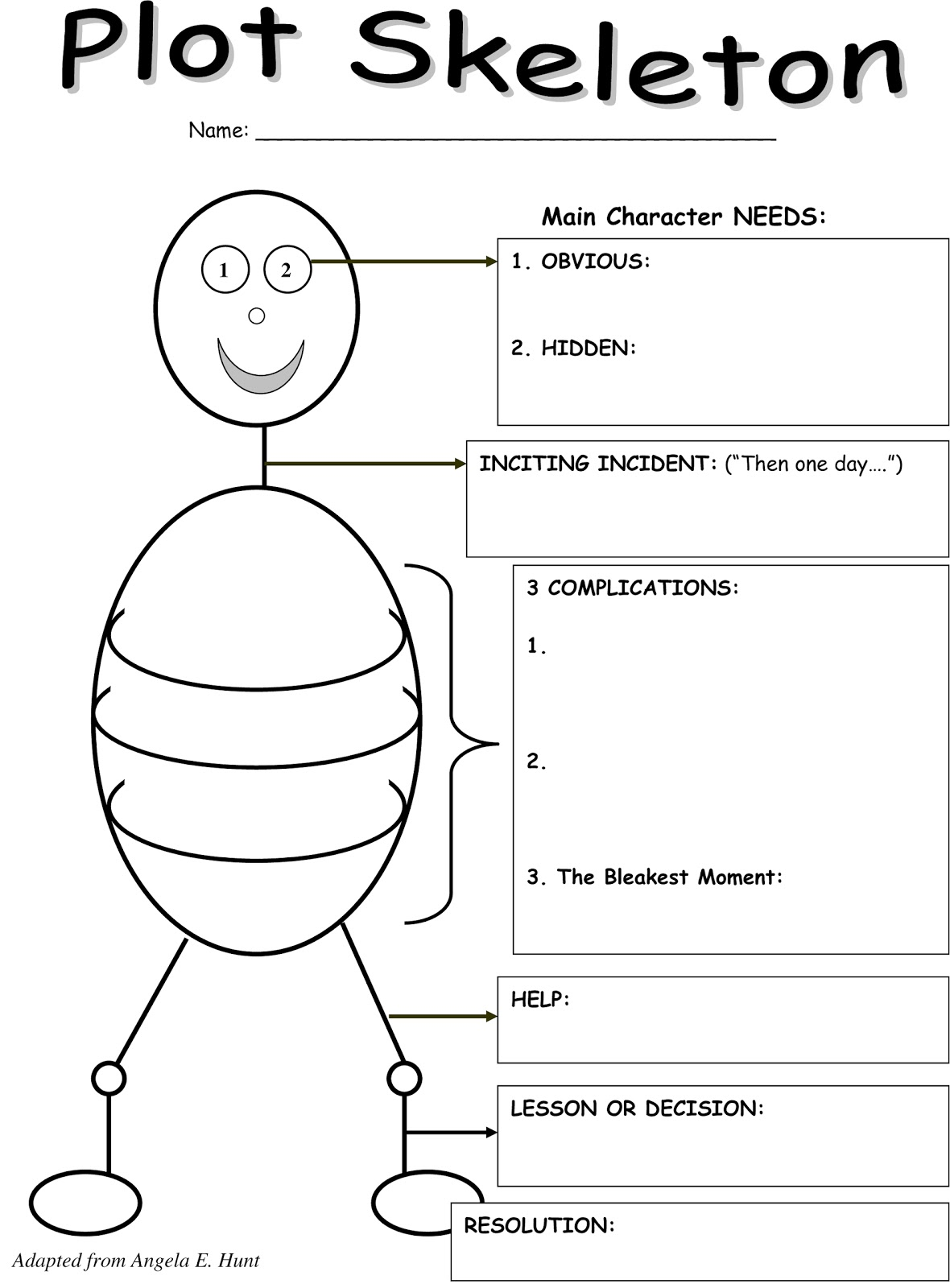 The story template amy deardon the essence of your story for Story outline template for kids